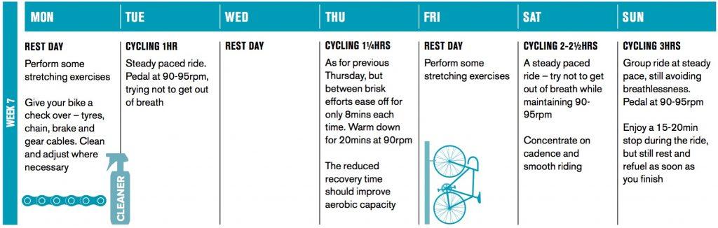 Week 7 training rides